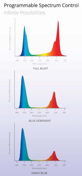 SolarSystem 275 VEG Spektrum